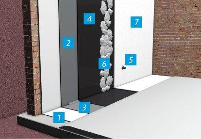 Unutrašnja hidroizolacija podruma u slučaju vlaženja poda pod pritiskom i bez pritiska vode