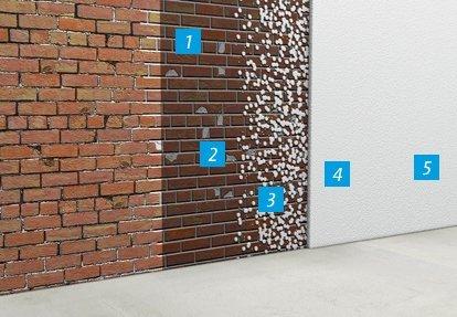 Sanacija zidova sa restauracionim malterima