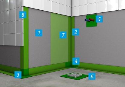 Hidroizolacija kupatila i vlažnih prostorija sa tečnom sintetikom