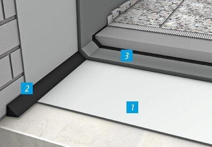 Hidroizolacija balkona i terasa sa hidroizolacionim sistemima na bazi bitumena