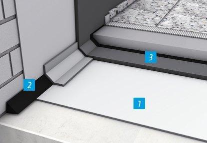 Hidroizolacija balkona i terasa sa hladnim samolepljivim membranama