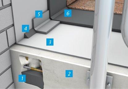 Hidroizolacija balkona i terasa sa hidroizolacionim sistemima na mineralnoj osnovi