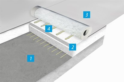 Roof waterproofing with bonded membranes