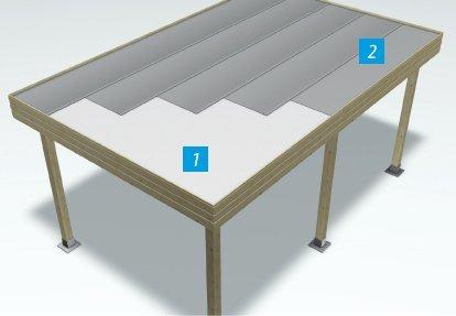 Hidroizolacija krovova sa hladnim samolepljivim membranama