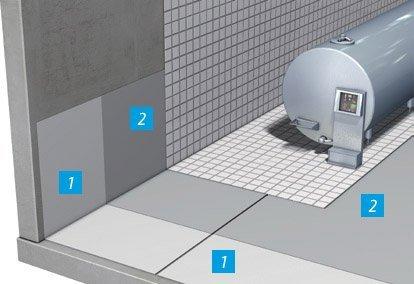 Teška zaštita protiv korozije sa Silicate Mortar ili PSM